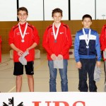 UBS Kids Cup Team  –  Sportliche Action, Spannung und Spass!
